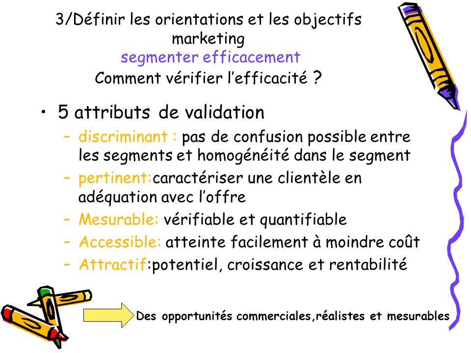 3/Définir les orientations et les objectifs marketing segmenter efficacement Comment vérifier l'efficacité
