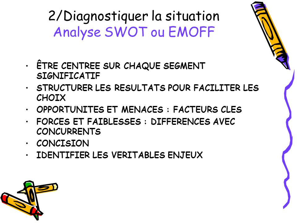 2/Diagnostiquer la situation Analyse SWOT ou EMOFF