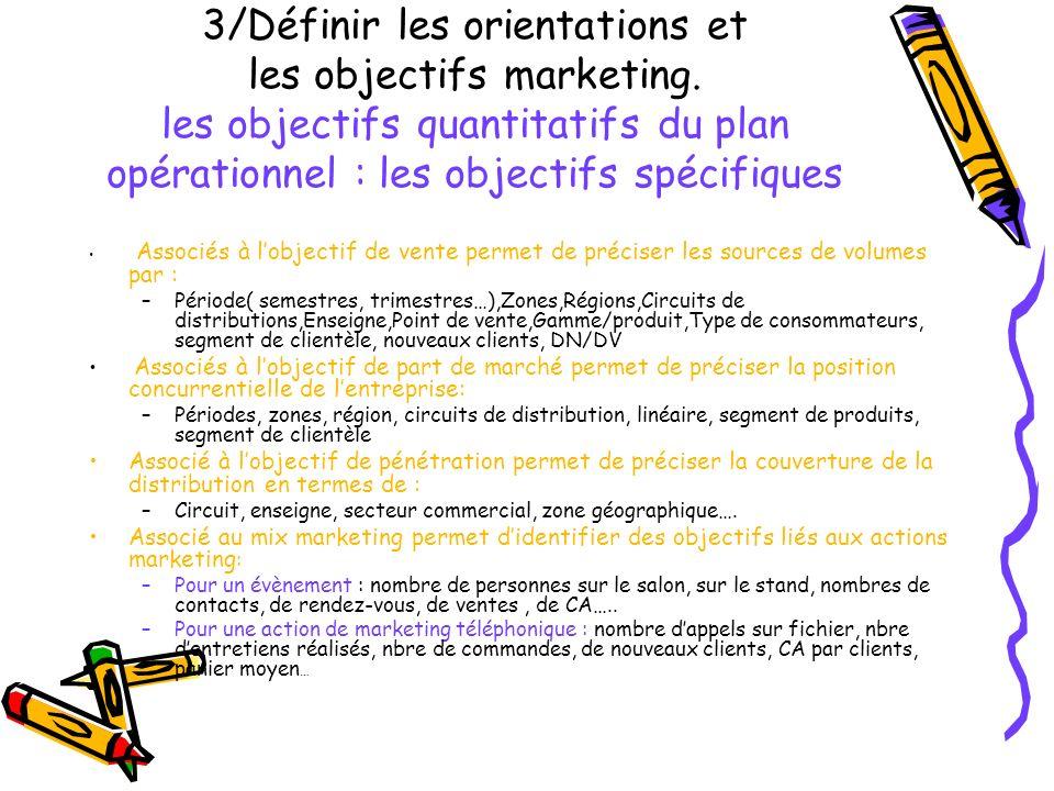 3/Définir les orientations et les objectifs marketing
