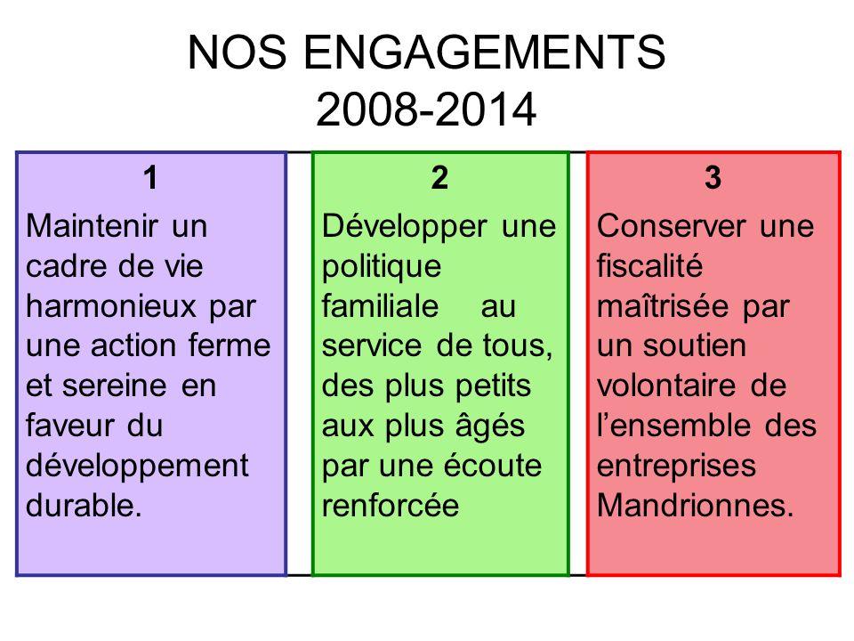 NOS ENGAGEMENTS 2008-2014 1. Maintenir un cadre de vie harmonieux par une action ferme et sereine en faveur du développement durable.
