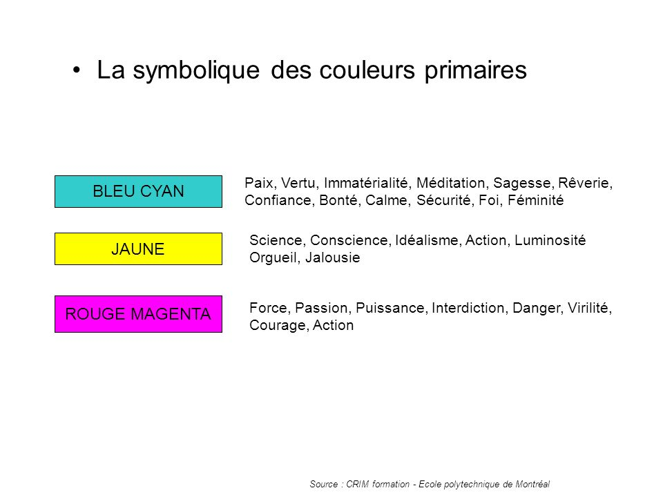 La symbolique des couleurs primaires