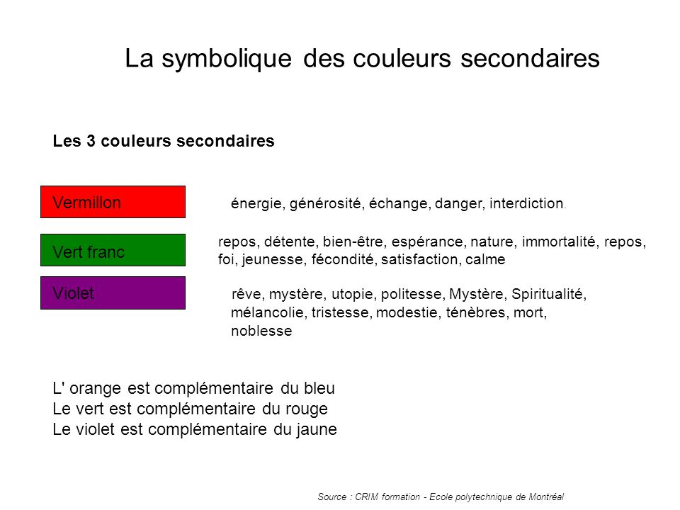 La symbolique des couleurs secondaires