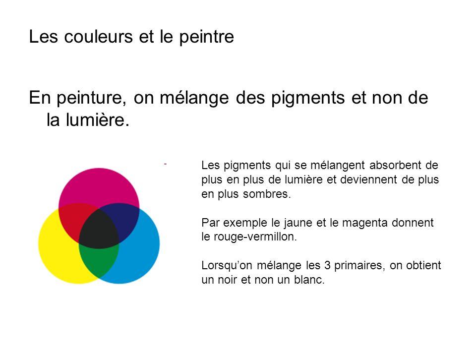 Les couleurs et le peintre