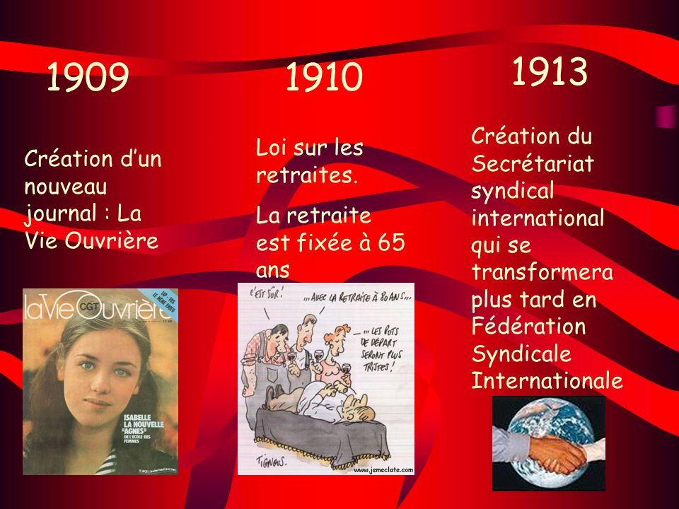1913 1909. 1910. Création du Secrétariat syndical international qui se transformera plus tard en Fédération Syndicale Internationale.