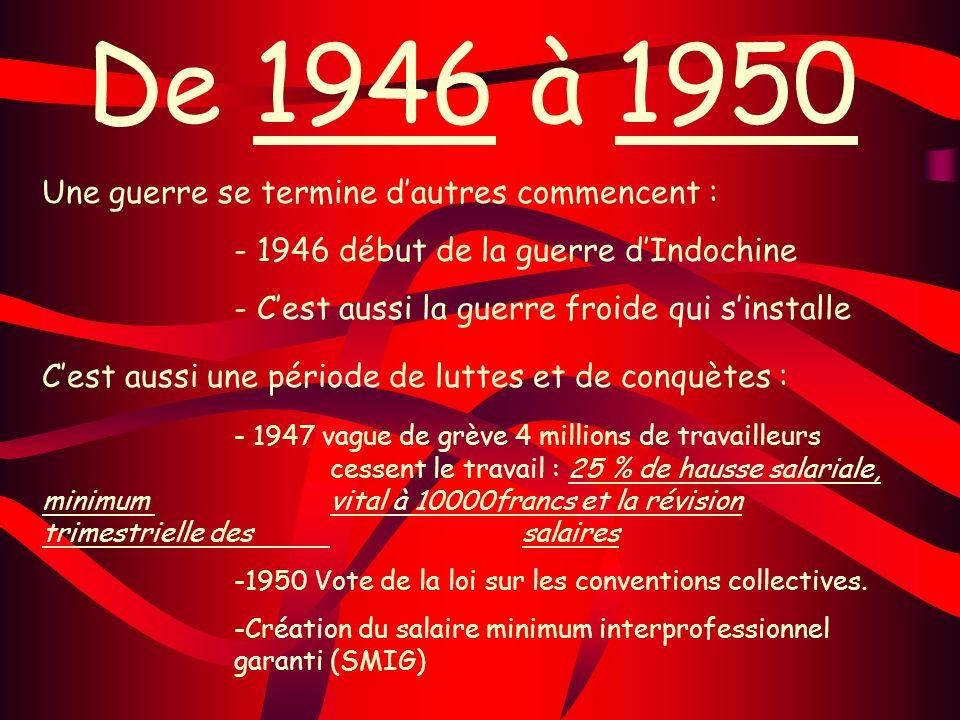 De 1946 à 1950 Une guerre se termine d'autres commencent :