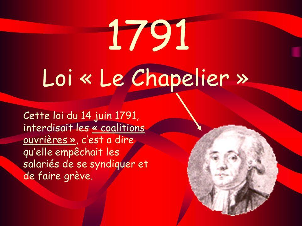 1791 Loi « Le Chapelier »