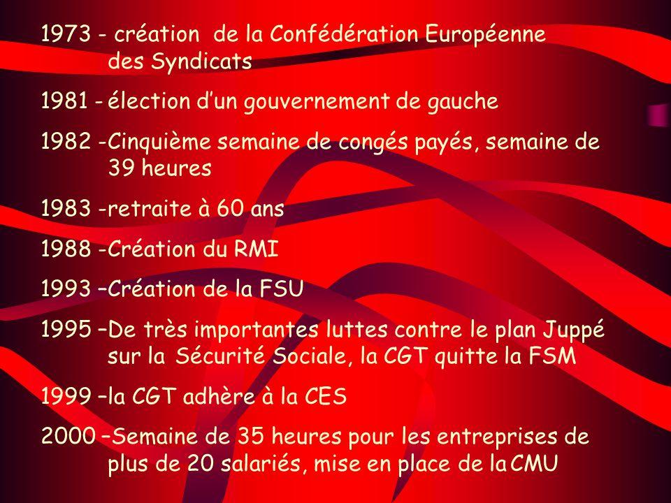 1973 - création de la Confédération Européenne des Syndicats