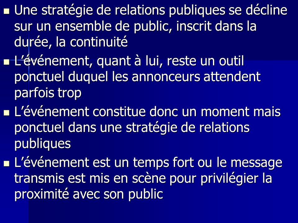 Une stratégie de relations publiques se décline sur un ensemble de public, inscrit dans la durée, la continuité