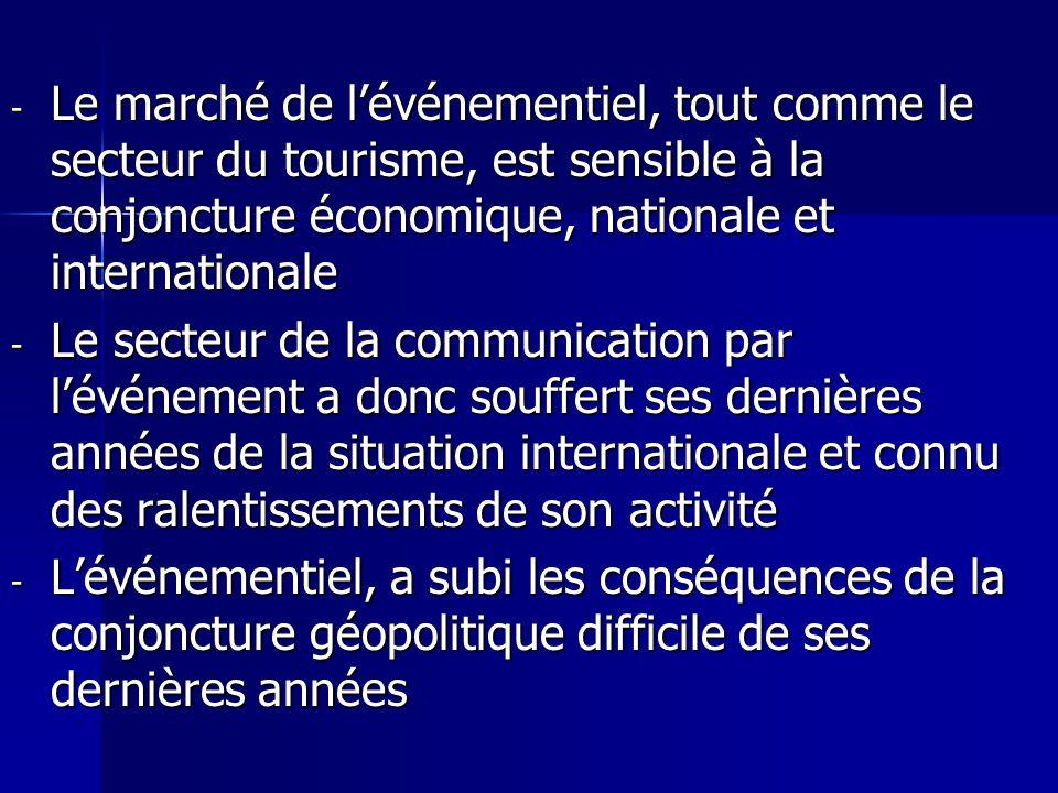 Le marché de l'événementiel, tout comme le secteur du tourisme, est sensible à la conjoncture économique, nationale et internationale