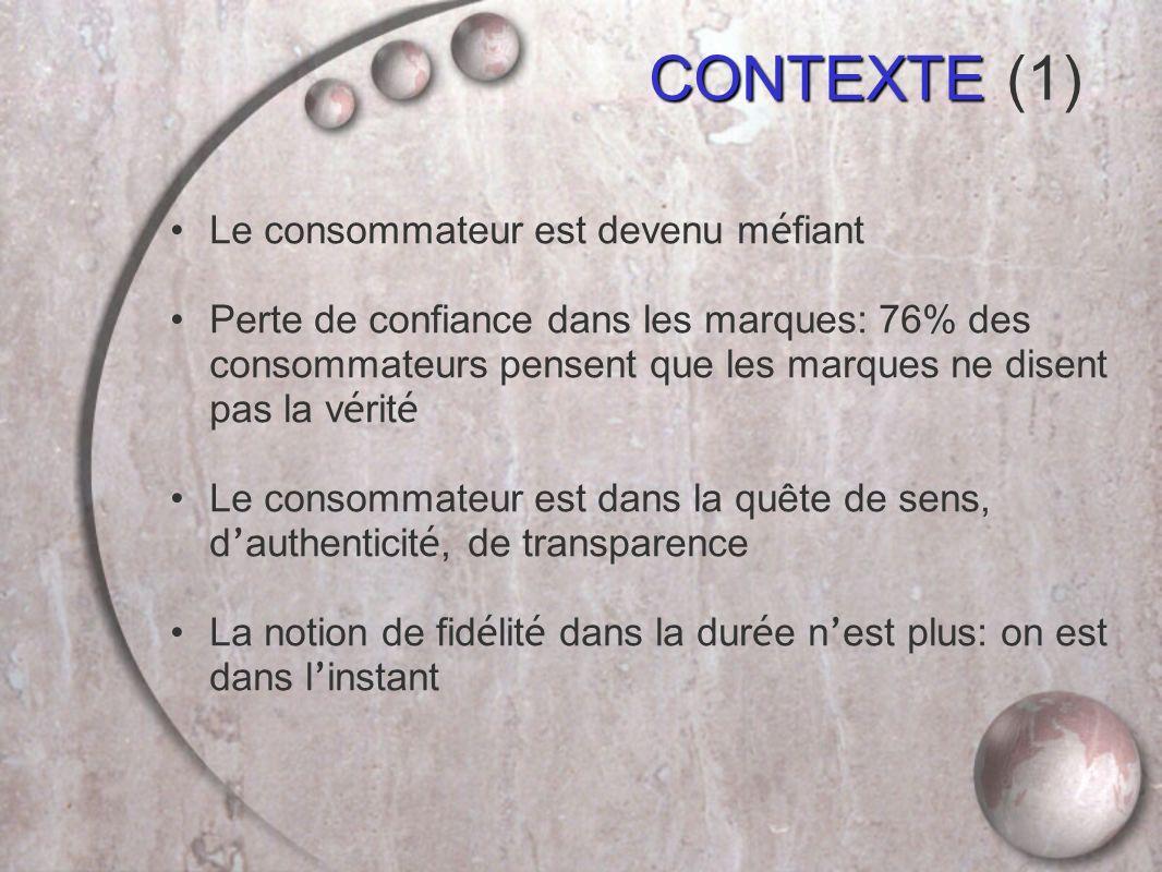 CONTEXTE (1) Le consommateur est devenu méfiant