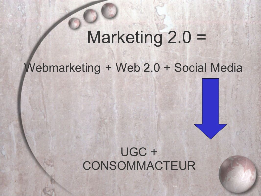 Webmarketing + Web 2.0 + Social Media