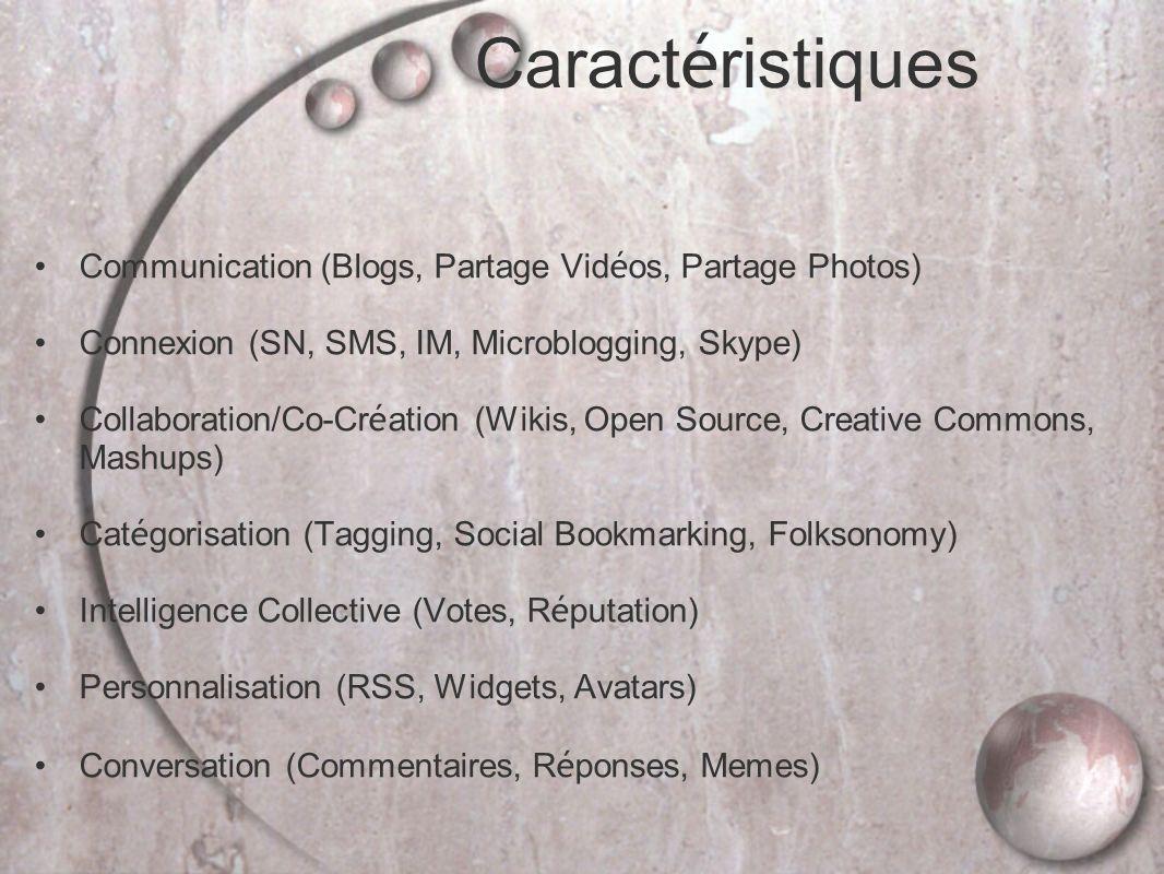 Caractéristiques Communication (Blogs, Partage Vidéos, Partage Photos)