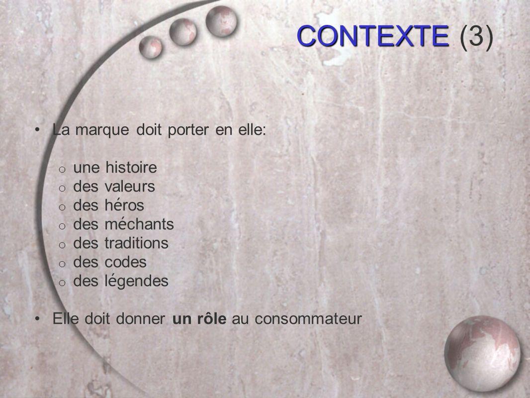 CONTEXTE (3) La marque doit porter en elle: une histoire des valeurs