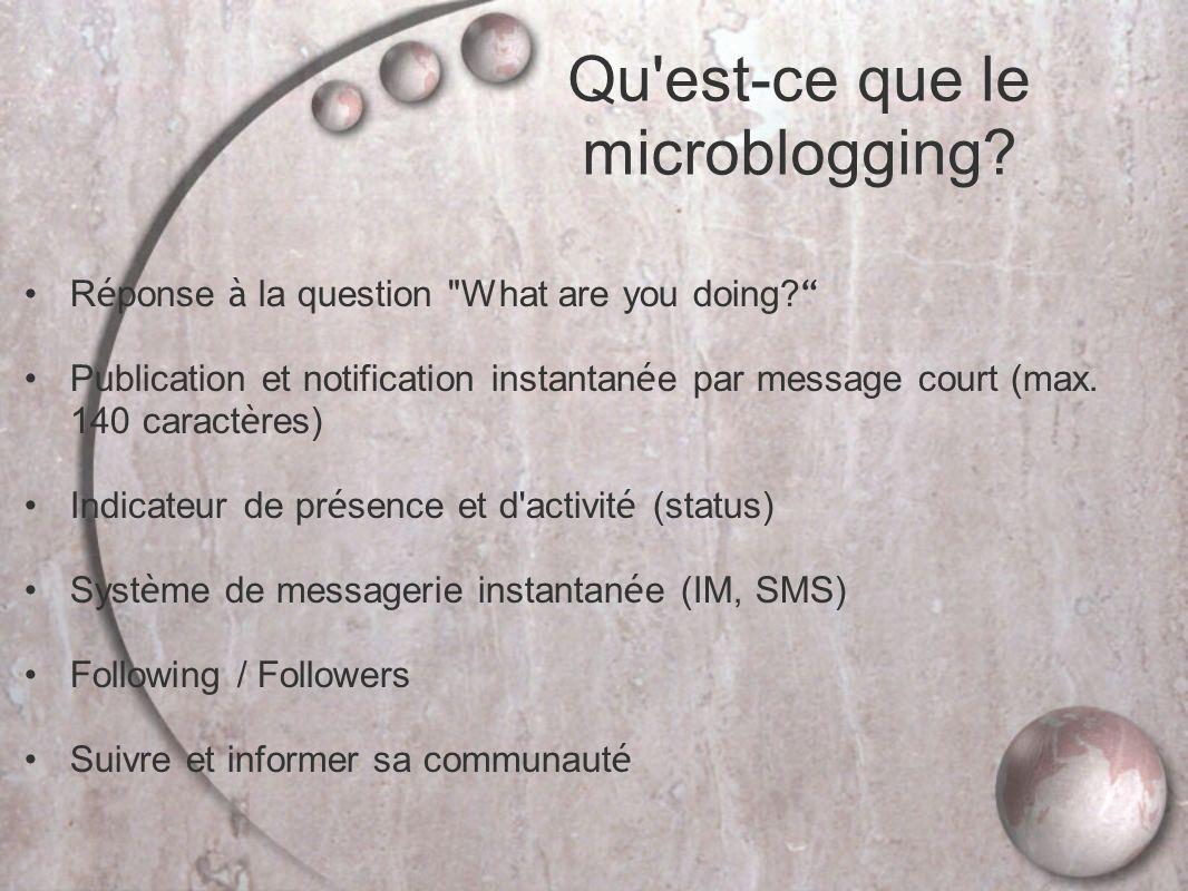 Qu est-ce que le microblogging