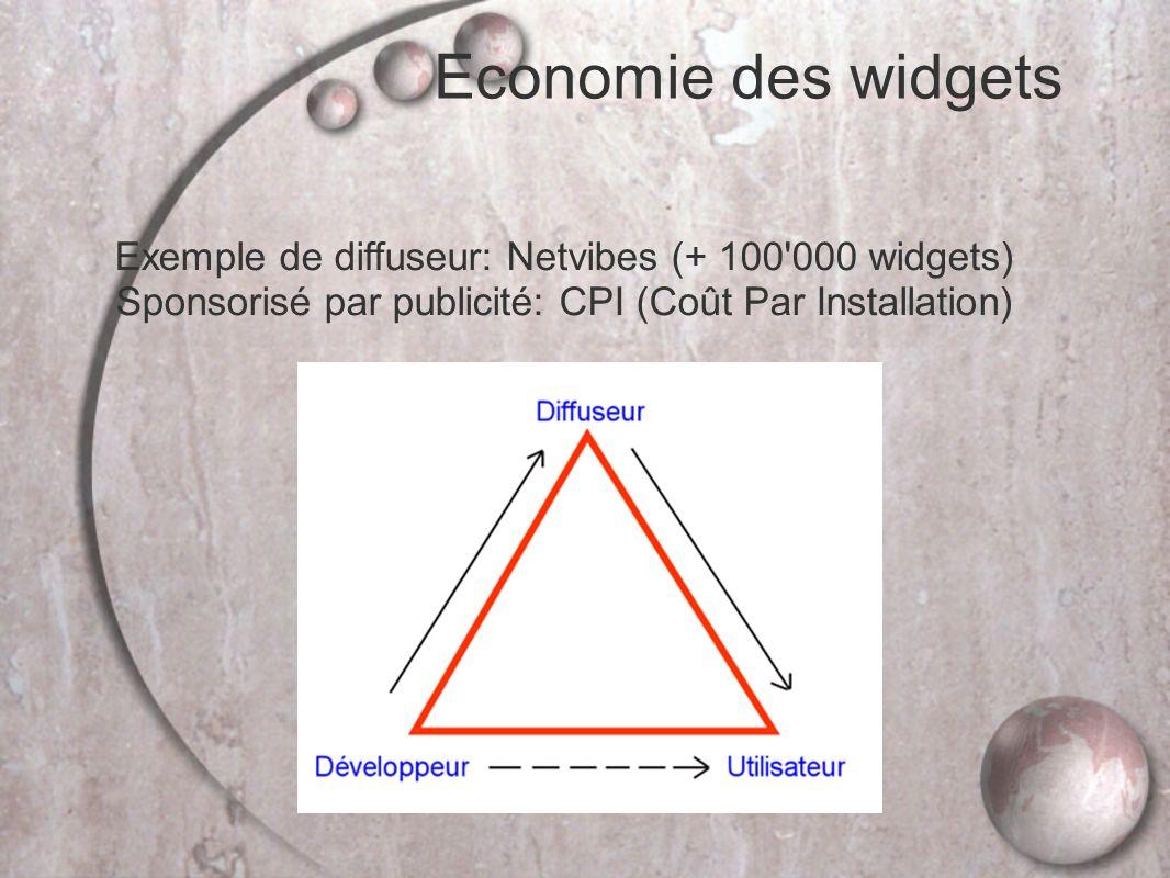 Economie des widgets Exemple de diffuseur: Netvibes (+ 100 000 widgets) Sponsorisé par publicité: CPI (Coût Par Installation)
