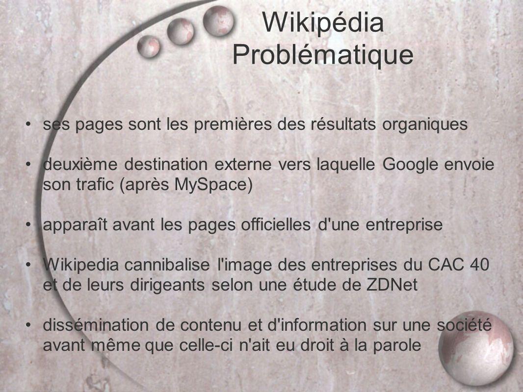 Wikipédia Problématique