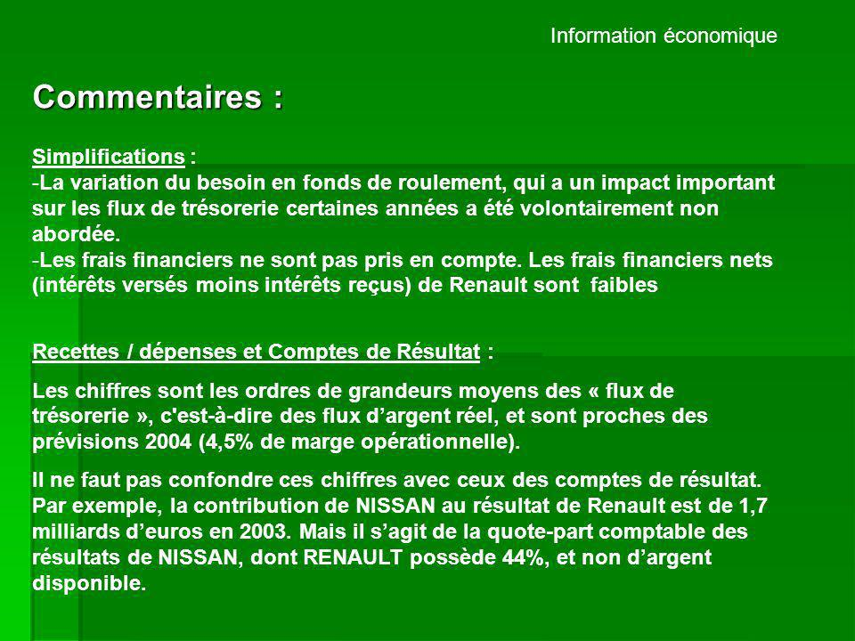 Commentaires : Simplifications :