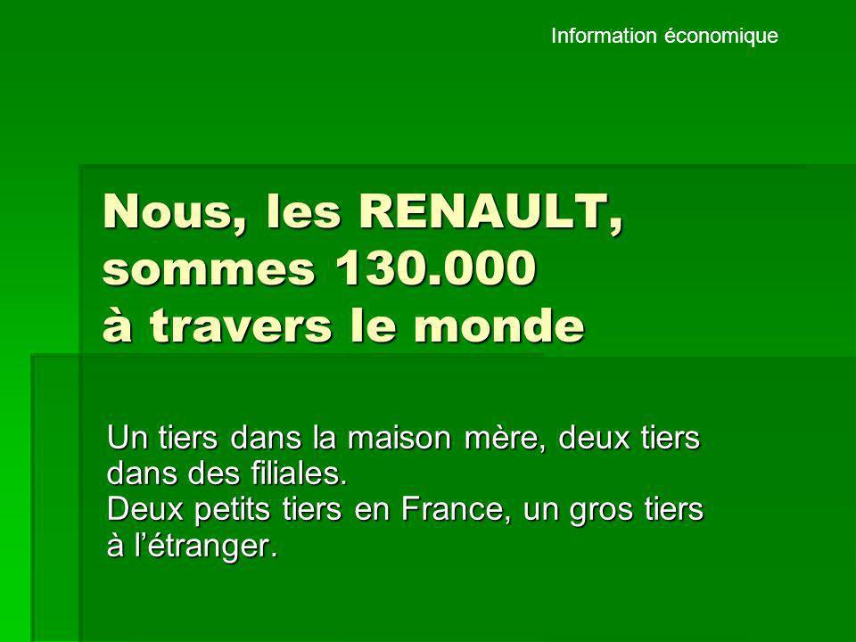 Nous, les RENAULT, sommes 130.000 à travers le monde