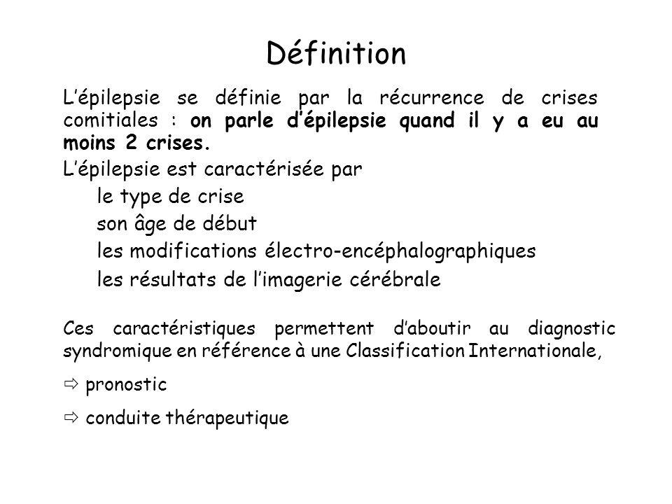 Définition L'épilepsie se définie par la récurrence de crises comitiales : on parle d'épilepsie quand il y a eu au moins 2 crises.
