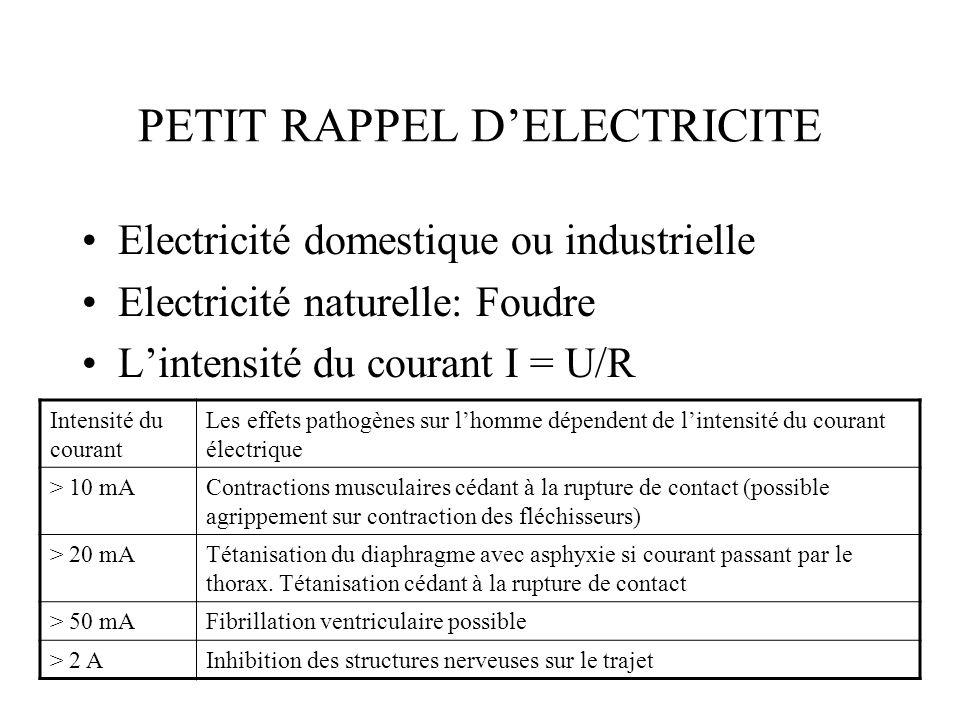PETIT RAPPEL D'ELECTRICITE