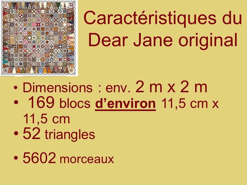Caractéristiques du Dear Jane original