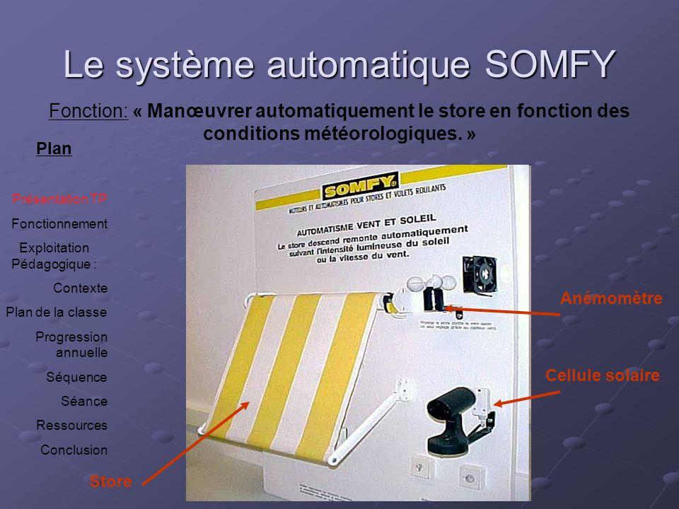 Le système automatique SOMFY
