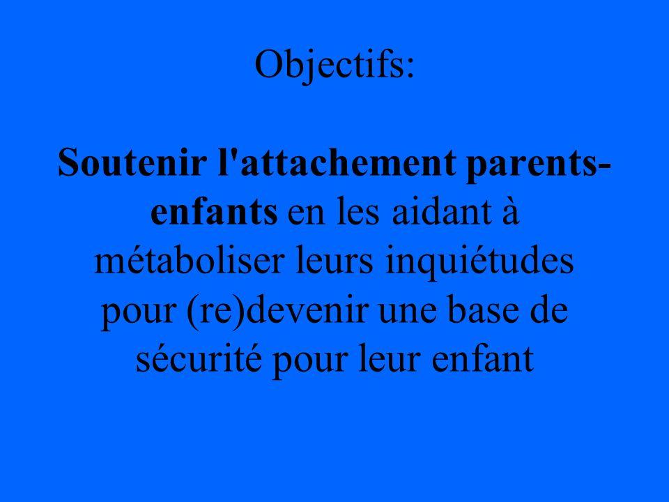 Objectifs: Soutenir l attachement parents-enfants en les aidant à métaboliser leurs inquiétudes pour (re)devenir une base de sécurité pour leur enfant