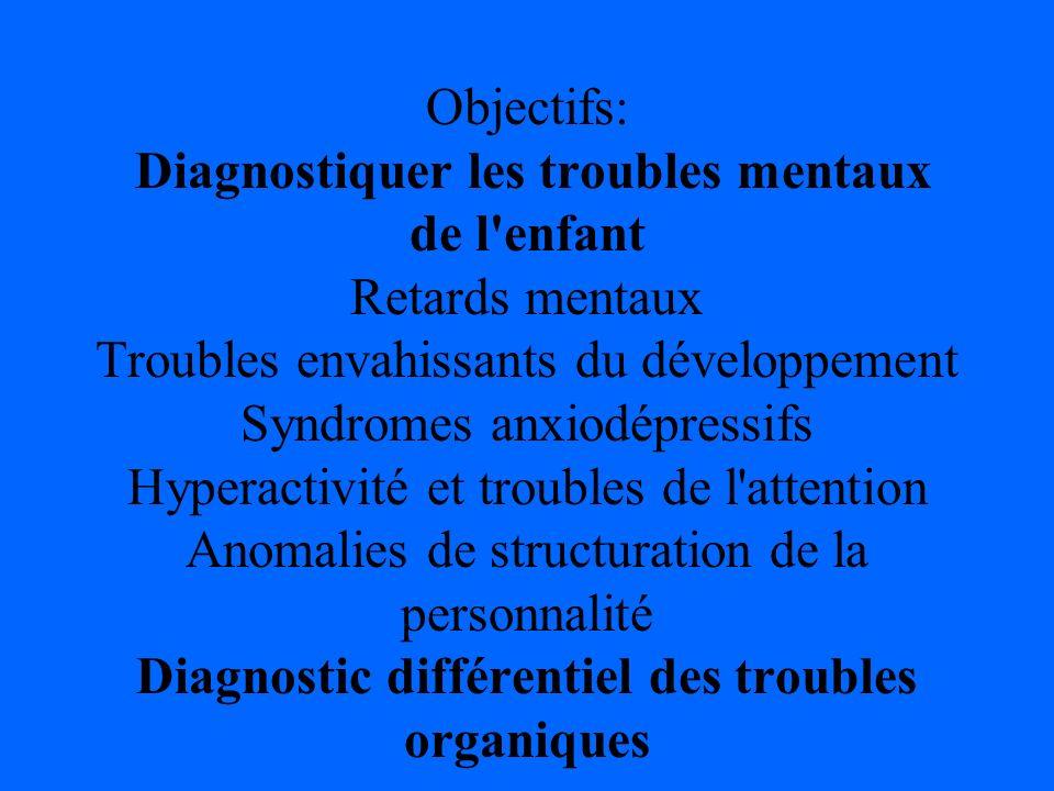 Objectifs: Diagnostiquer les troubles mentaux de l enfant Retards mentaux Troubles envahissants du développement Syndromes anxiodépressifs Hyperactivité et troubles de l attention Anomalies de structuration de la personnalité Diagnostic différentiel des troubles organiques