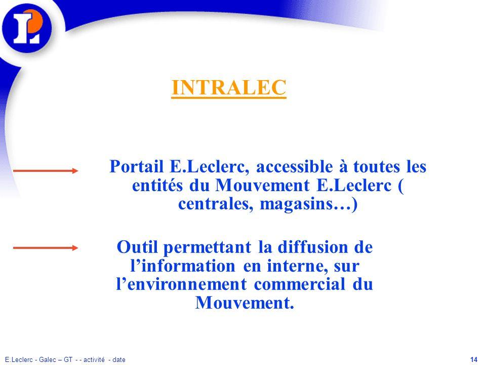 INTRALECPortail E.Leclerc, accessible à toutes les entités du Mouvement E.Leclerc ( centrales, magasins…)