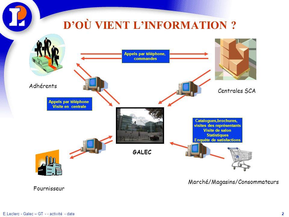 D'OÙ VIENT L'INFORMATION