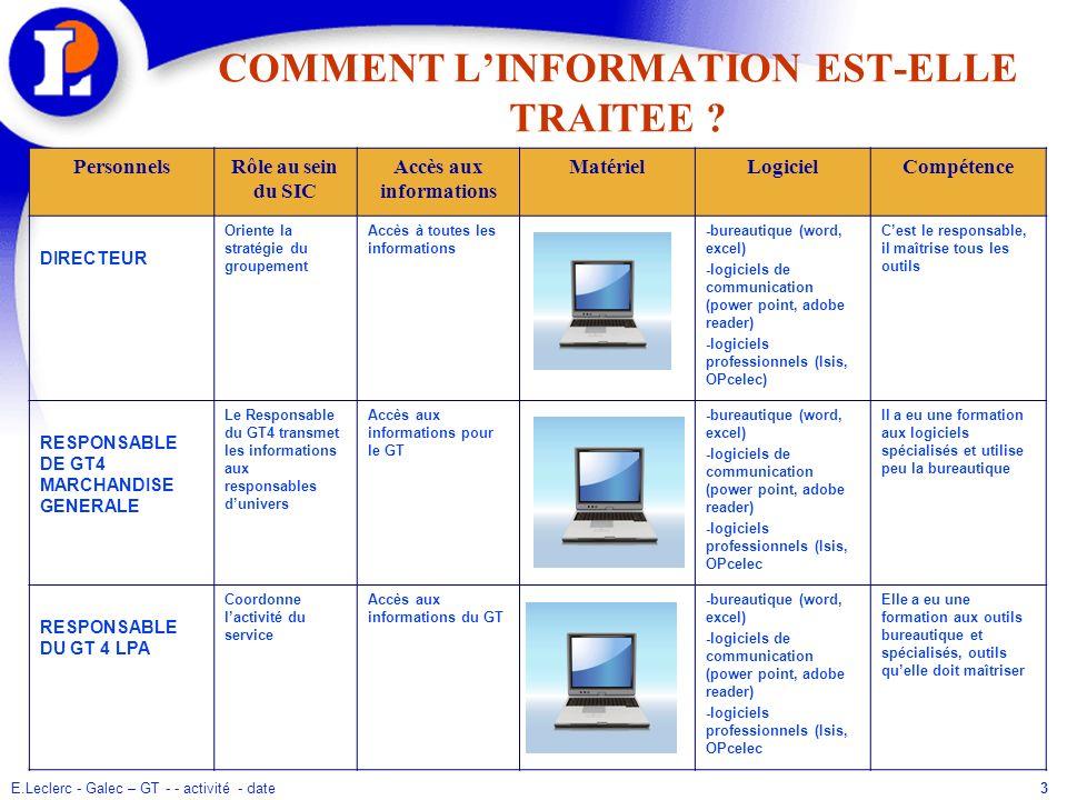 COMMENT L'INFORMATION EST-ELLE TRAITEE