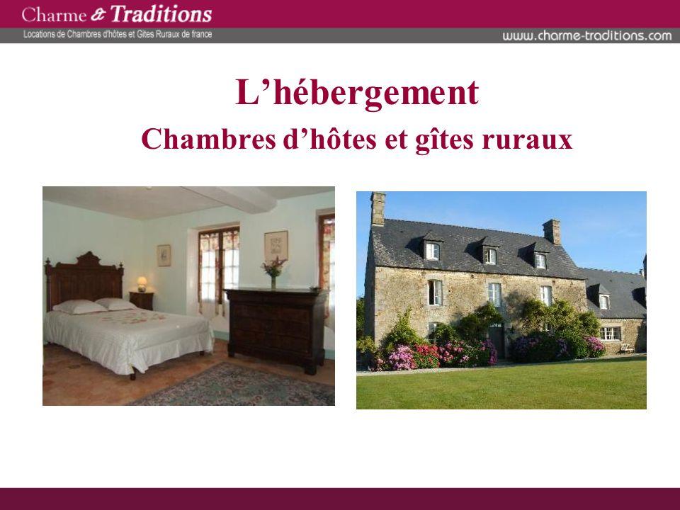 Chambres d'hôtes et gîtes ruraux