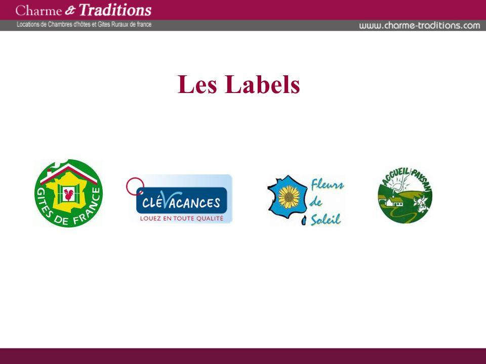Les Labels