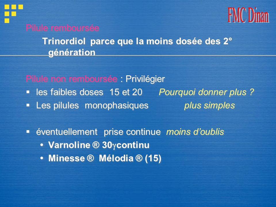 FMC Dinan Pilule remboursée. Trinordiol parce que la moins dosée des 2° génération. Pilule non remboursée : Privilégier.