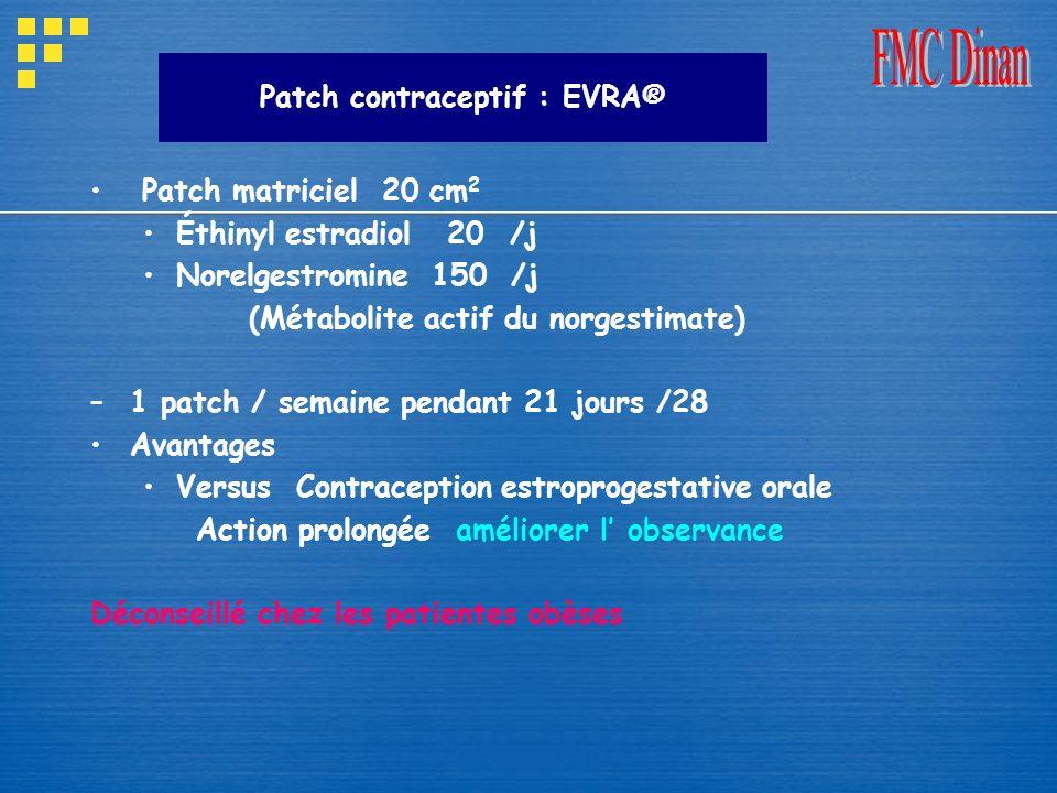 Patch contraceptif : EVRA®