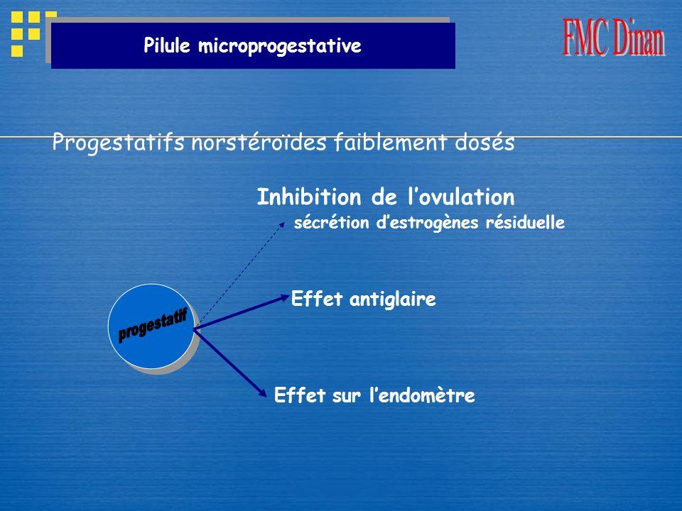 Pilule microprogestative