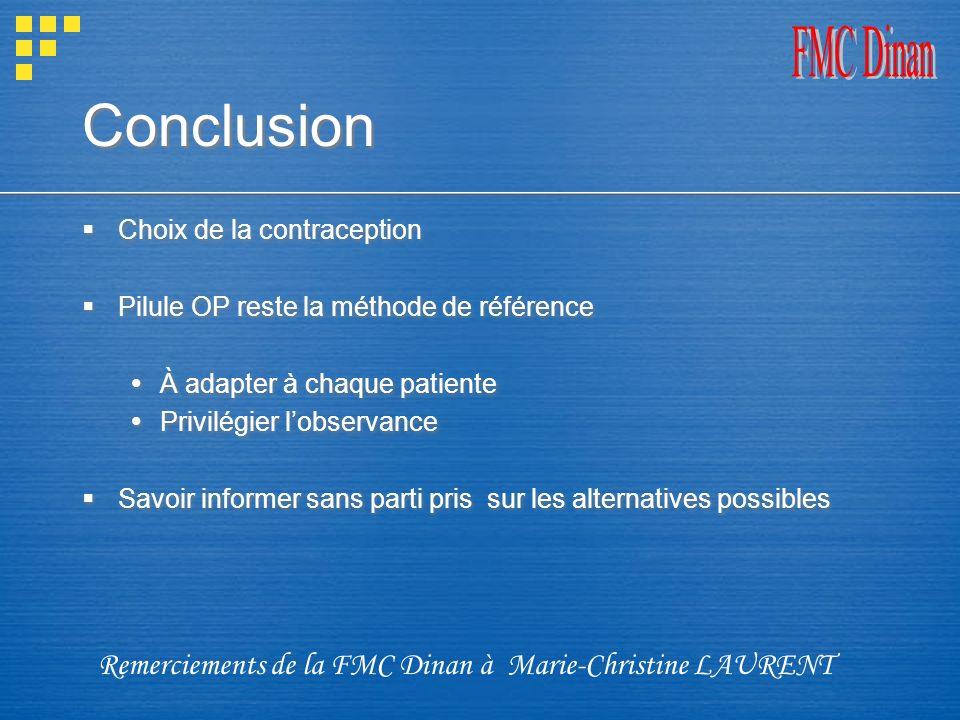 FMC Dinan Conclusion. Choix de la contraception. Pilule OP reste la méthode de référence. À adapter à chaque patiente.