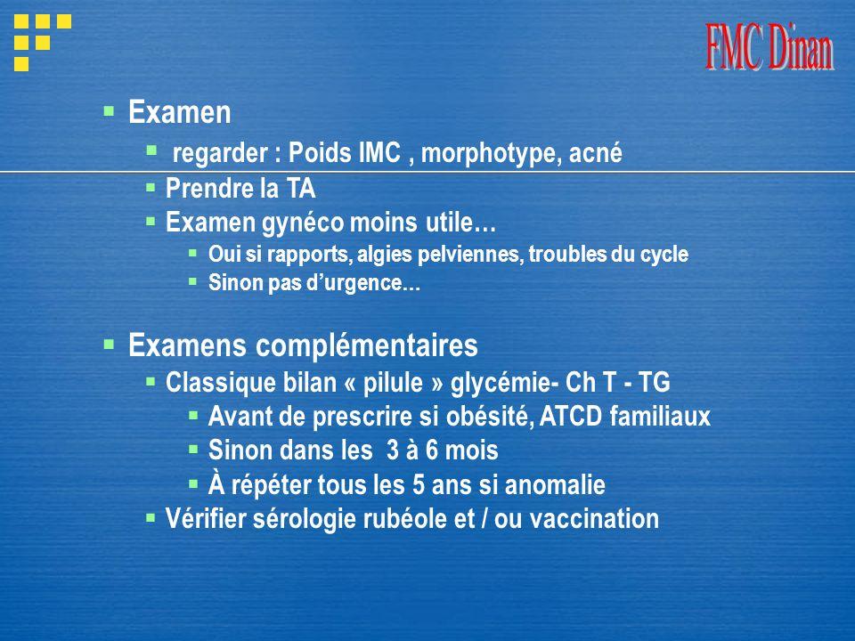 regarder : Poids IMC , morphotype, acné