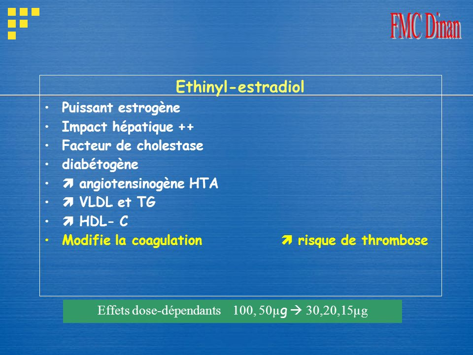 Effets dose-dépendants 100, 50µg  30,20,15µg