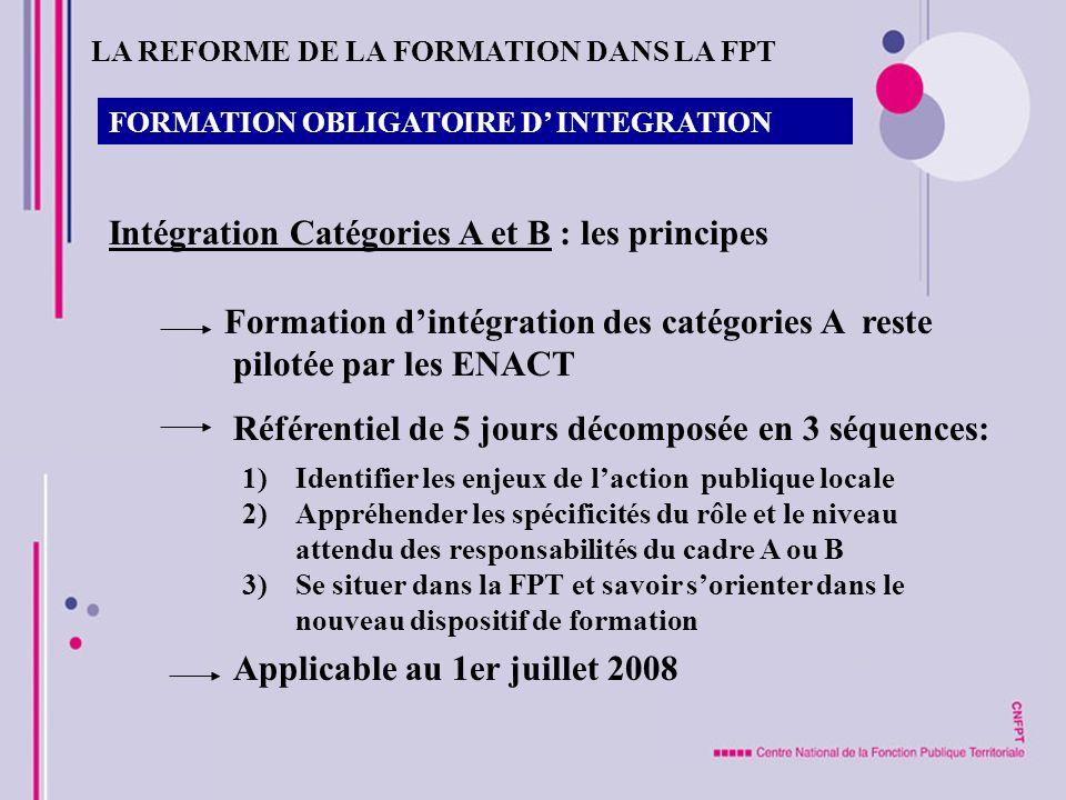 Intégration Catégories A et B : les principes