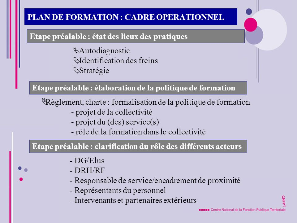 PLAN DE FORMATION : CADRE OPERATIONNEL