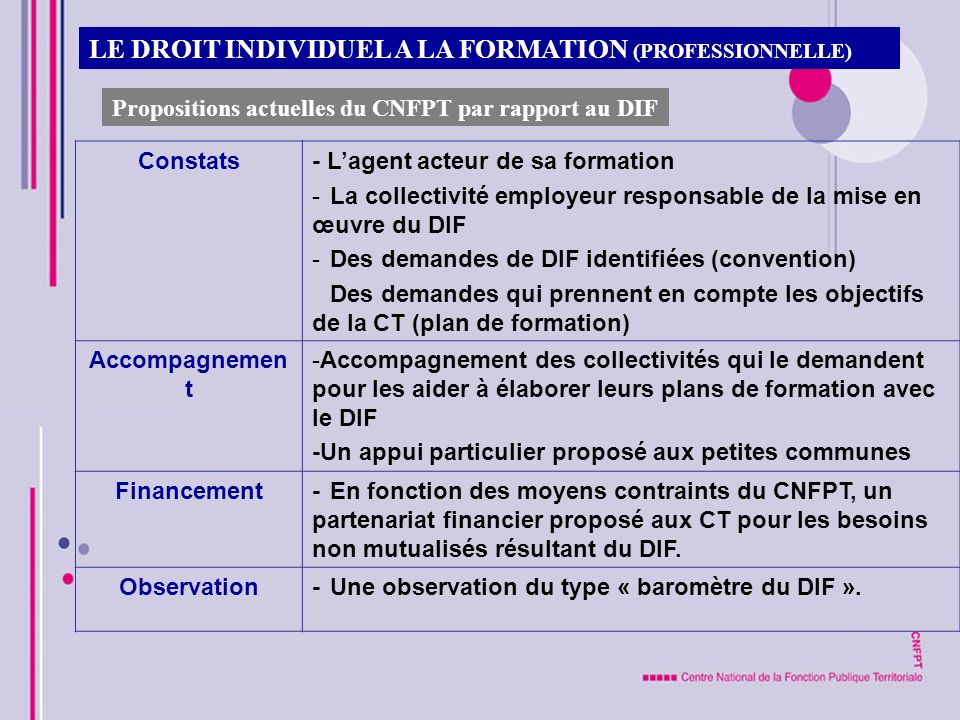 LE DROIT INDIVIDUEL A LA FORMATION (PROFESSIONNELLE)