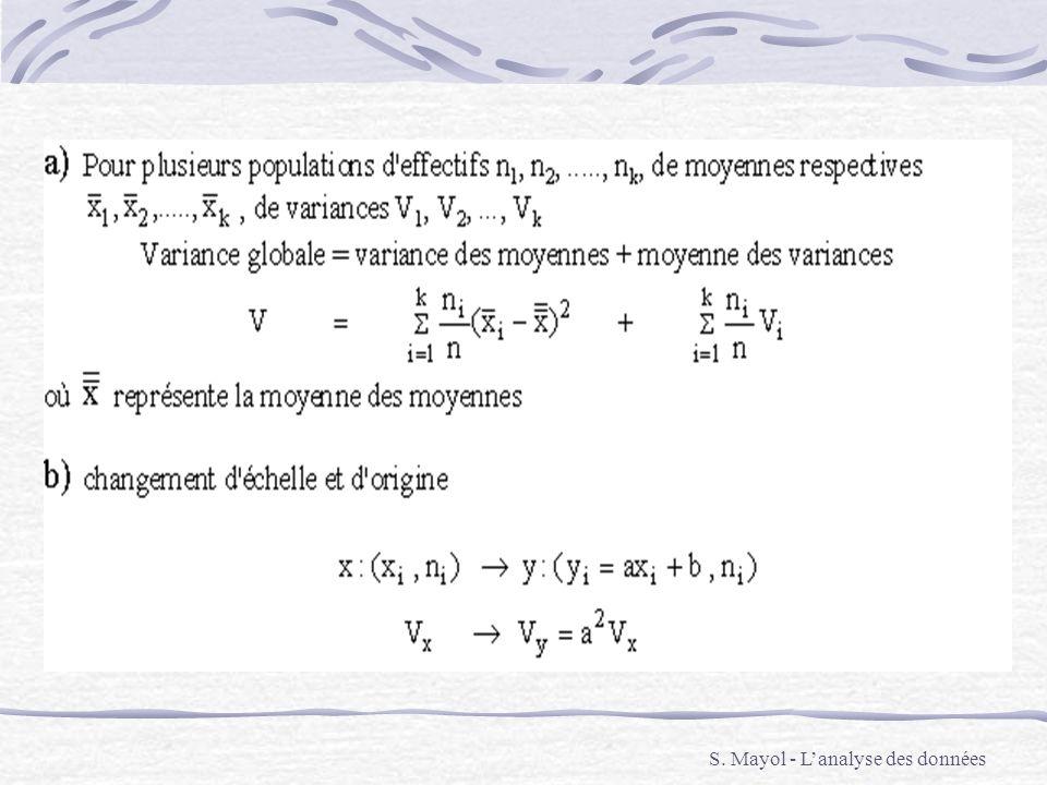 S. Mayol - L'analyse des données