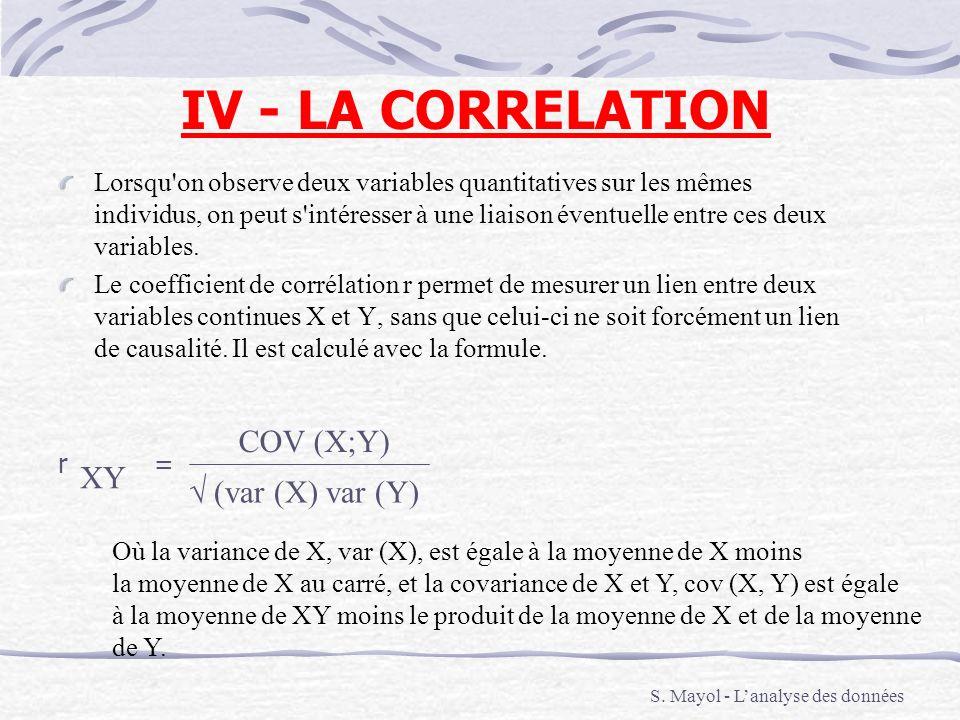 IV - LA CORRELATION COV (X;Y) XY  (var (X) var (Y)