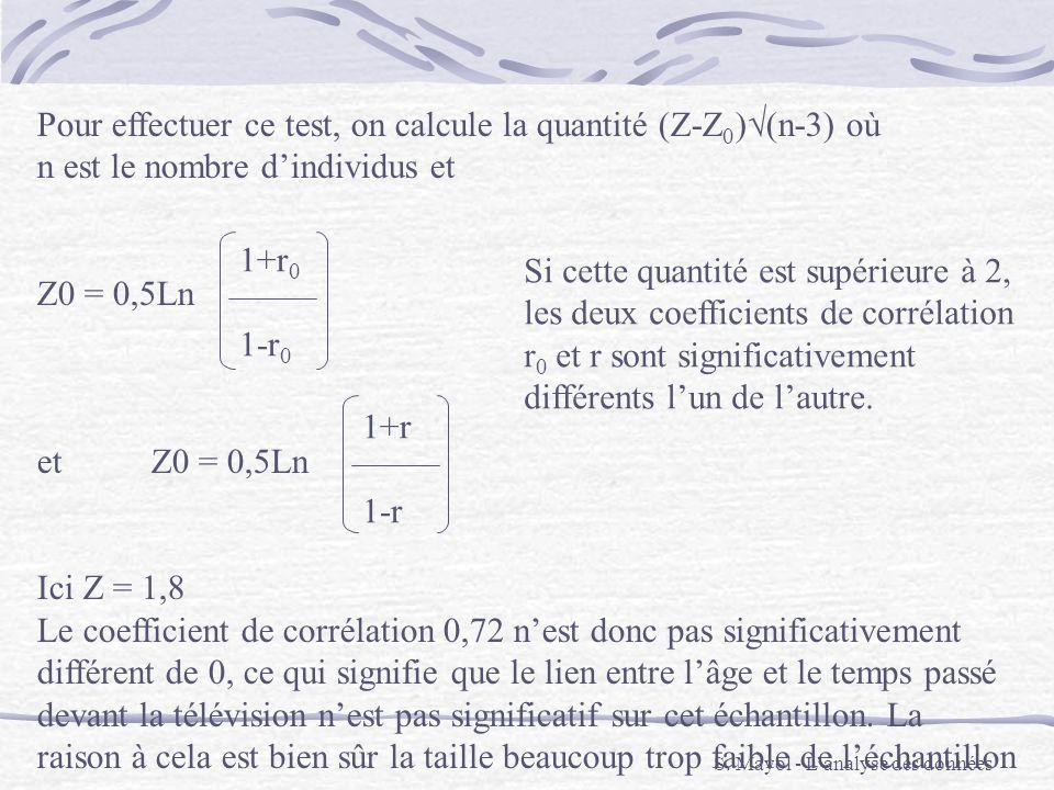 Pour effectuer ce test, on calcule la quantité (Z-Z0)(n-3) où