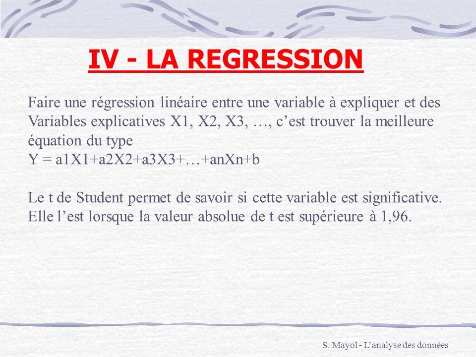 IV - LA REGRESSION Faire une régression linéaire entre une variable à expliquer et des.