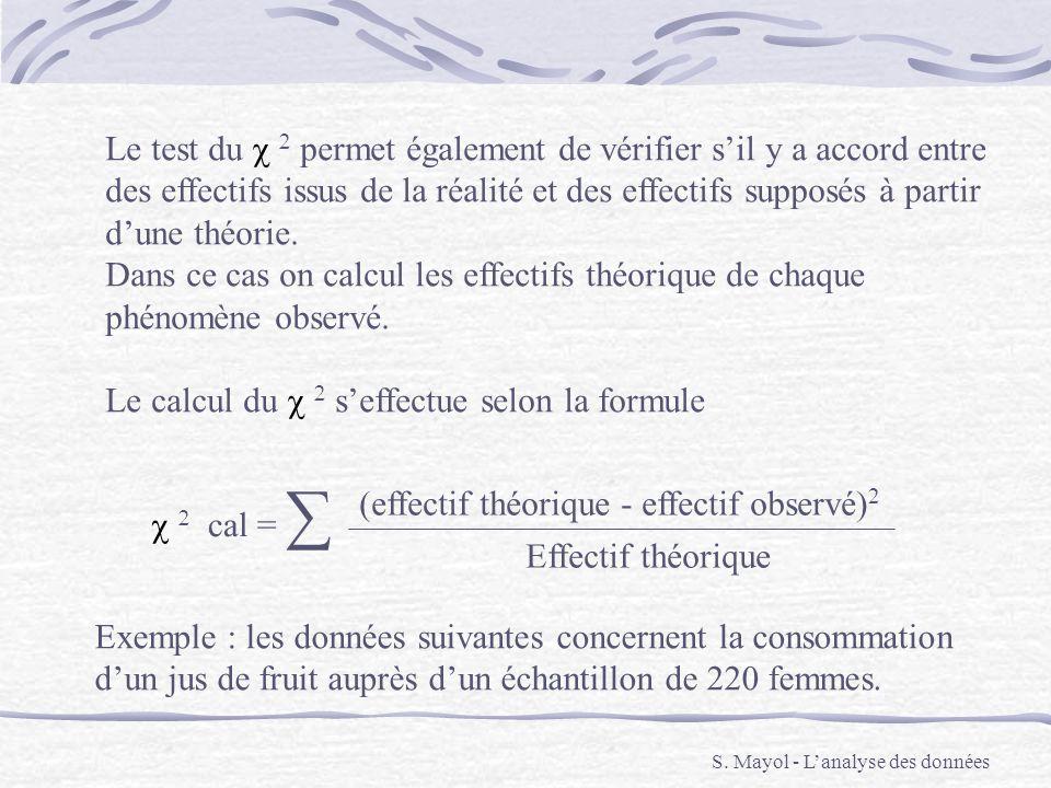 Le test du c 2 permet également de vérifier s'il y a accord entre