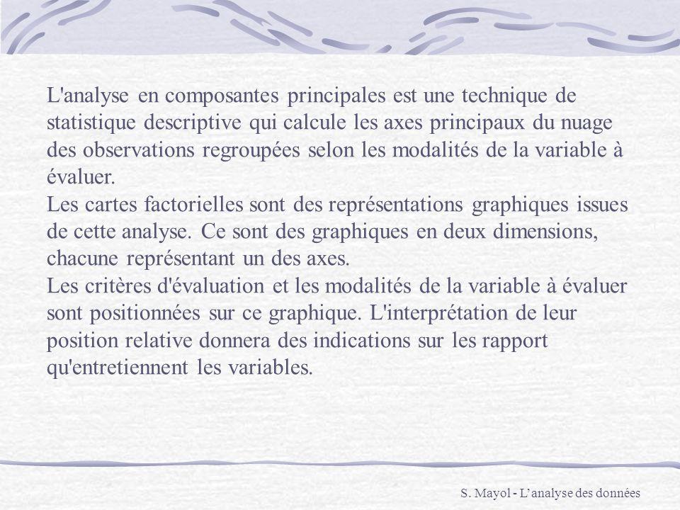 L analyse en composantes principales est une technique de statistique descriptive qui calcule les axes principaux du nuage des observations regroupées selon les modalités de la variable à évaluer.