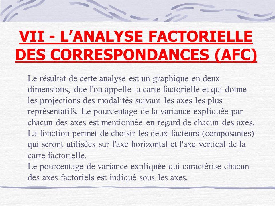 VII - L'ANALYSE FACTORIELLE DES CORRESPONDANCES (AFC)