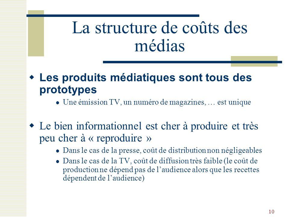 La structure de coûts des médias